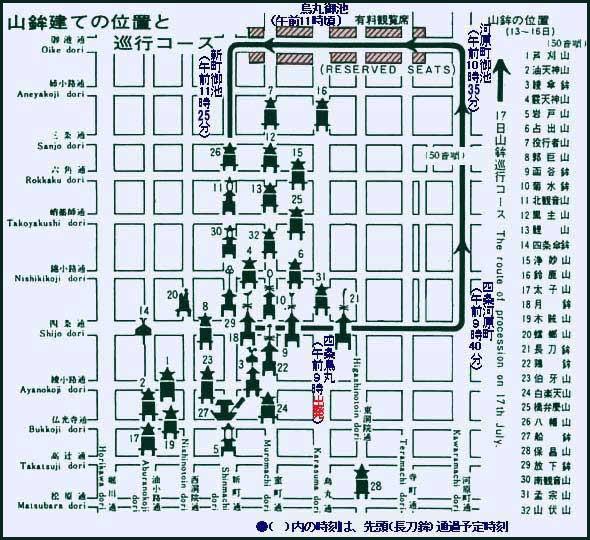 祇園祭山鉾巡行図